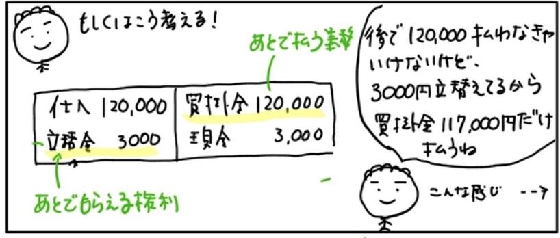 f:id:easy_boki:20200730043007p:plain