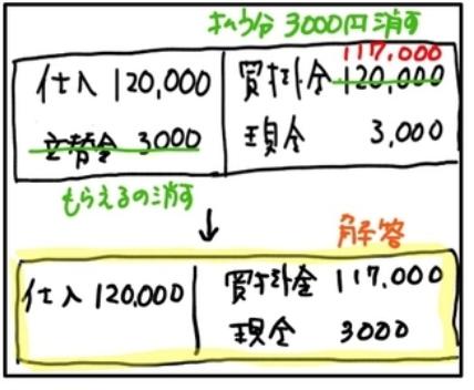 f:id:easy_boki:20200730043208p:plain