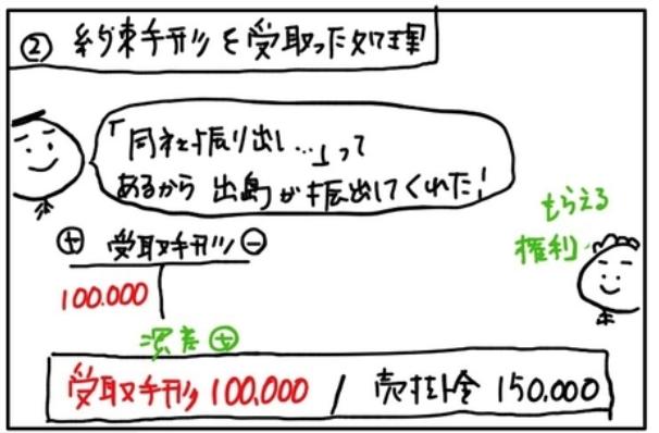 f:id:easy_boki:20200731082824p:plain