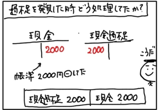 f:id:easy_boki:20200803072347p:plain