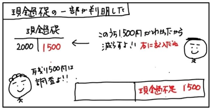 f:id:easy_boki:20200803072514p:plain