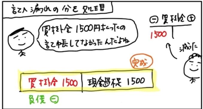 f:id:easy_boki:20200803073114p:plain