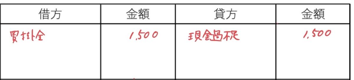 f:id:easy_boki:20200803074304j:plain