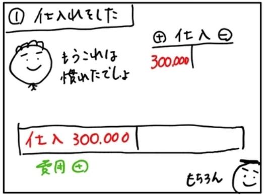 f:id:easy_boki:20200804073843p:plain