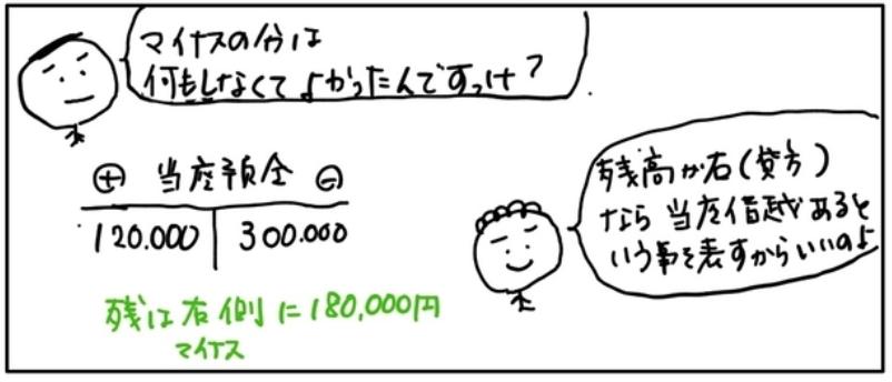 f:id:easy_boki:20200804074056p:plain