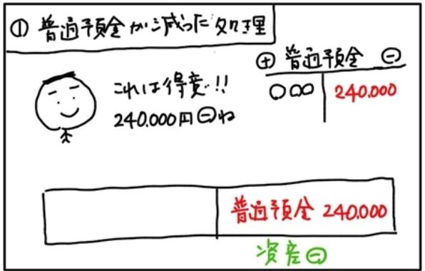 f:id:easy_boki:20200806074009p:plain