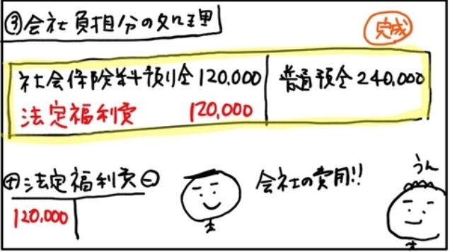 f:id:easy_boki:20200806074718p:plain
