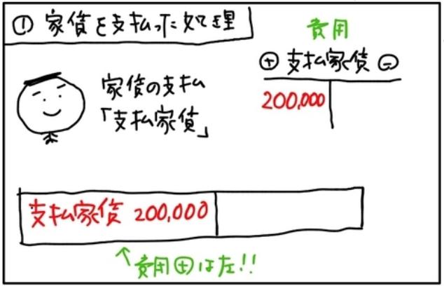f:id:easy_boki:20200809135616p:plain