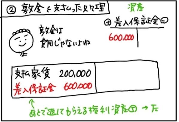 f:id:easy_boki:20200809135930p:plain