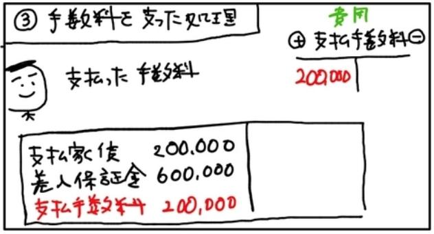 f:id:easy_boki:20200809140111p:plain
