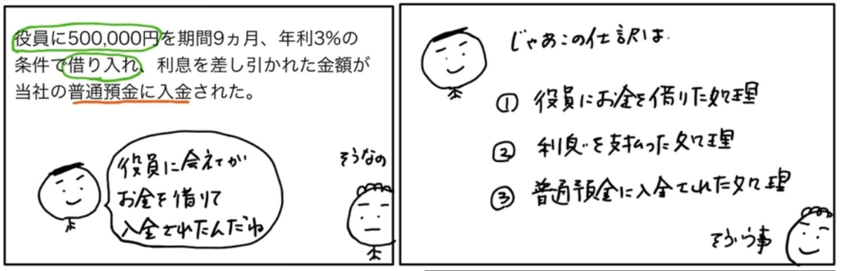 f:id:easy_boki:20200810230606p:plain