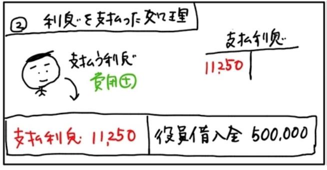 f:id:easy_boki:20200810231204p:plain