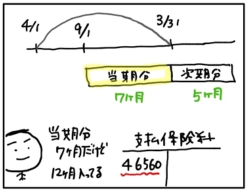 f:id:easy_boki:20200815123211p:plain