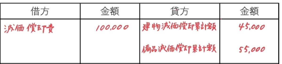 f:id:easy_boki:20200822144552j:plain