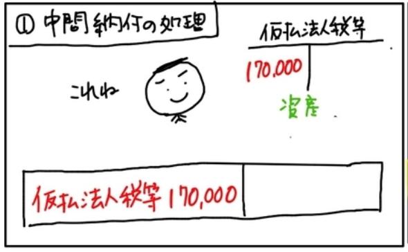 f:id:easy_boki:20200822221748p:plain