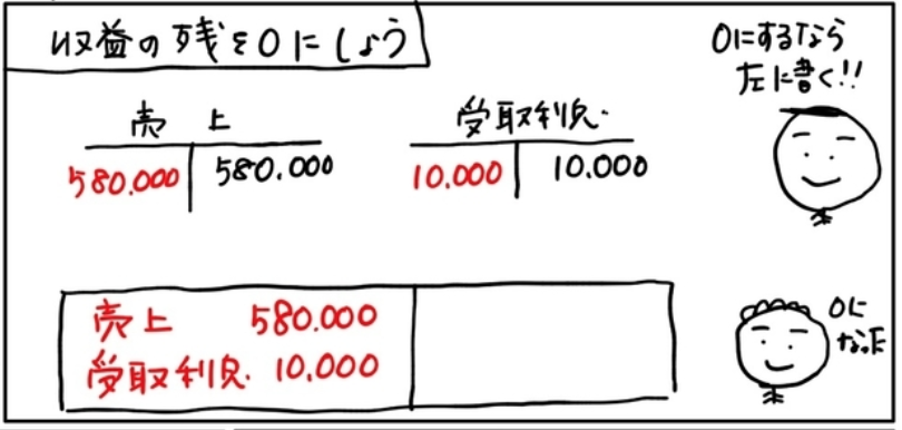 f:id:easy_boki:20200823204943p:plain