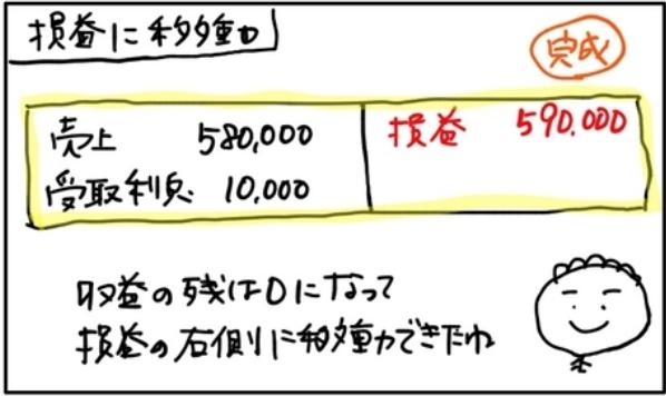 f:id:easy_boki:20200823205233p:plain