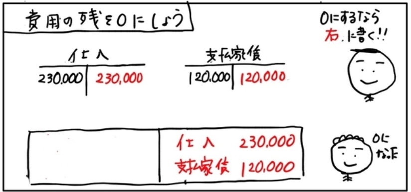 f:id:easy_boki:20200825185037p:plain