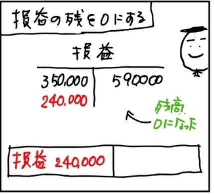 f:id:easy_boki:20200827231025p:plain