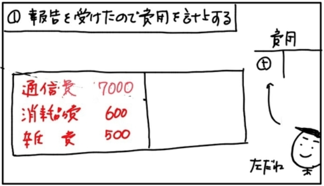 f:id:easy_boki:20200829222924p:plain