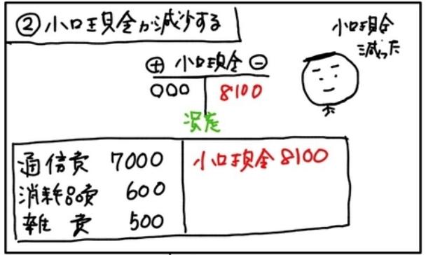 f:id:easy_boki:20200829223118p:plain