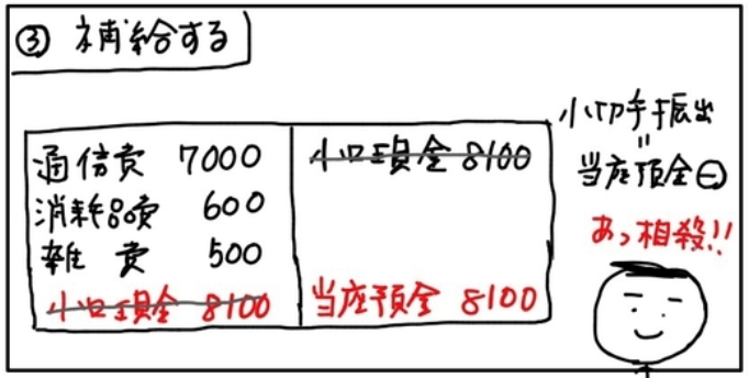 f:id:easy_boki:20200829223738p:plain