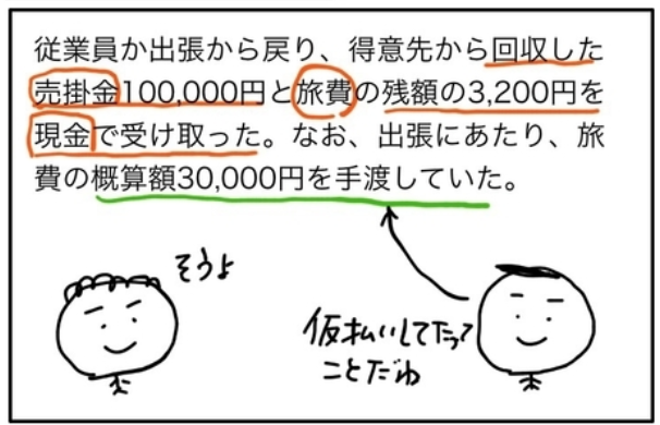 f:id:easy_boki:20200830233431p:plain