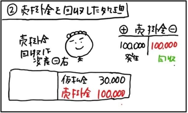 f:id:easy_boki:20200830234905p:plain