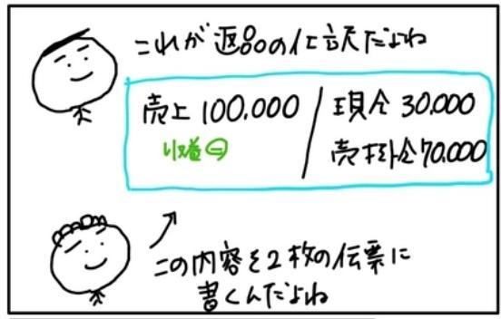 f:id:easy_boki:20200909214612p:plain