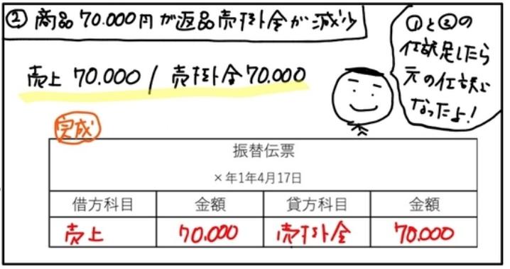 f:id:easy_boki:20200909220023p:plain