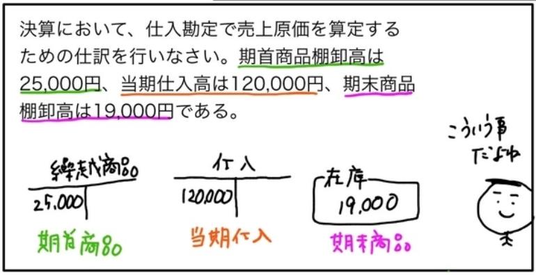 f:id:easy_boki:20200913081003p:plain