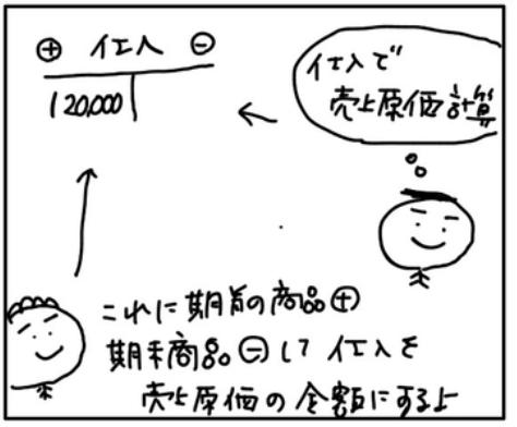 f:id:easy_boki:20200913081250p:plain