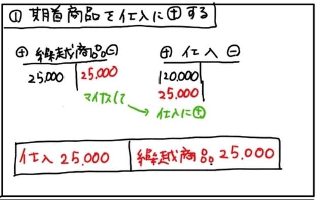 f:id:easy_boki:20200913082449p:plain