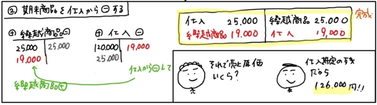 f:id:easy_boki:20200913083252p:plain