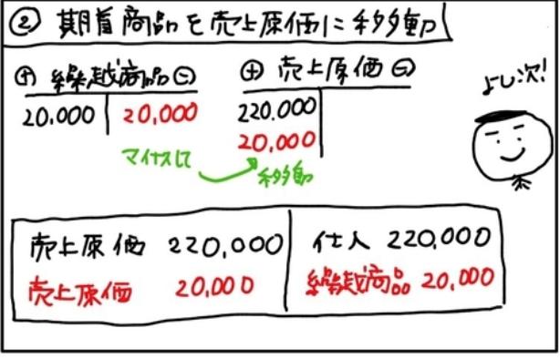 f:id:easy_boki:20200915001803p:plain