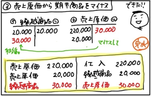 f:id:easy_boki:20200915002405p:plain