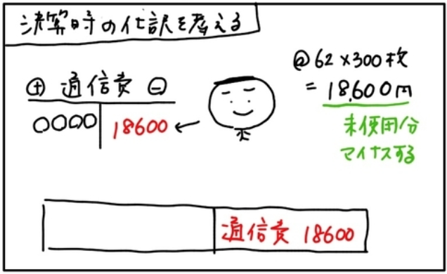f:id:easy_boki:20200917162842p:plain