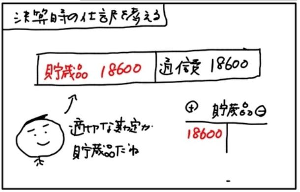f:id:easy_boki:20200917163008p:plain