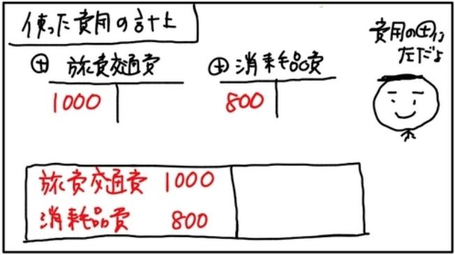 f:id:easy_boki:20200919141706p:plain