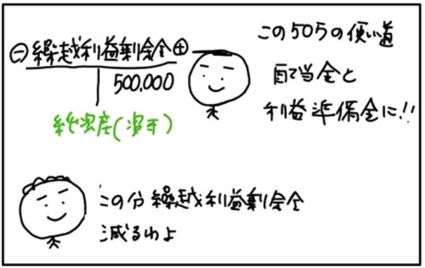 f:id:easy_boki:20200922092344p:plain