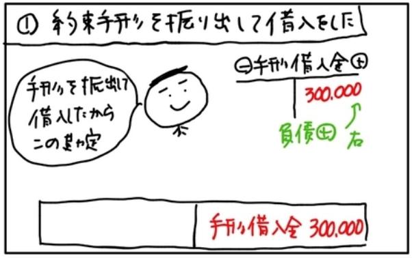 f:id:easy_boki:20200922223915p:plain