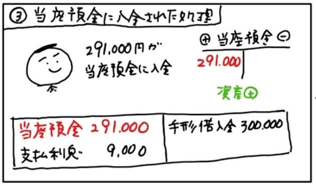 f:id:easy_boki:20200922224417p:plain