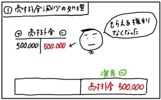 f:id:easy_boki:20200924212532p:plain