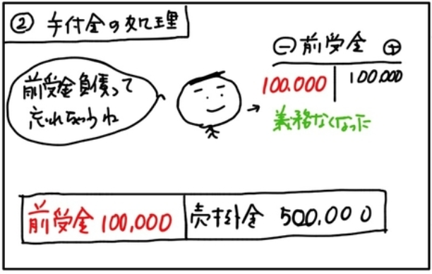 f:id:easy_boki:20200924213014p:plain