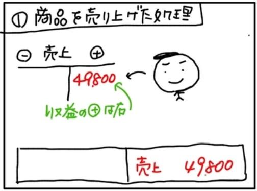 f:id:easy_boki:20200927170441p:plain