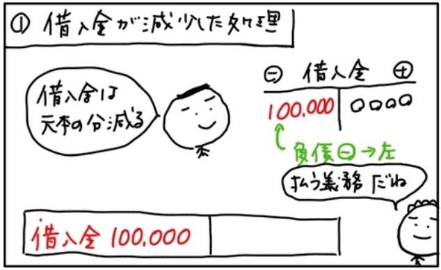 f:id:easy_boki:20200927175735p:plain