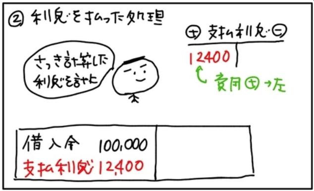 f:id:easy_boki:20200927180026p:plain