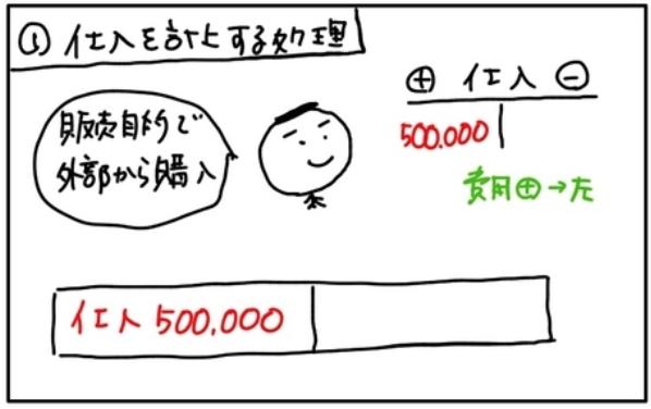 f:id:easy_boki:20200929073921p:plain