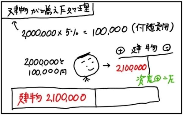 f:id:easy_boki:20201002170528p:plain