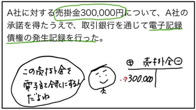 f:id:easy_boki:20201005073811p:plain